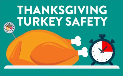 How To Stay Safe Cooking Thanksgiving Turkey