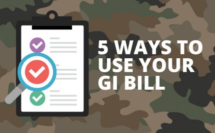 vector art of camouflage and a checklist on a clipboard for the GI bill blog