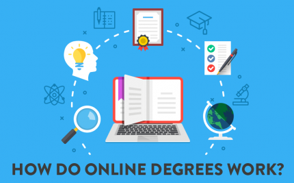 How Do Online Degrees Work?